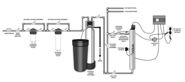 VIQUA E4-V, Pro UV Water Disinfection System (660040-R)